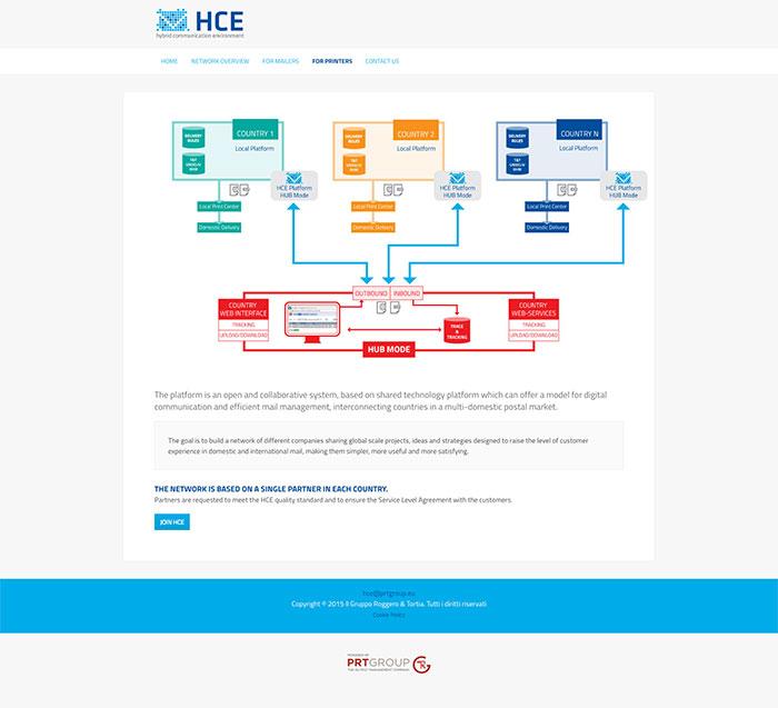 HCE-0